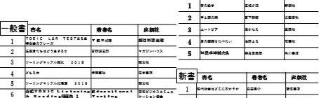 北大生協書籍部 書籍売上ランキング(2018年7月実績)