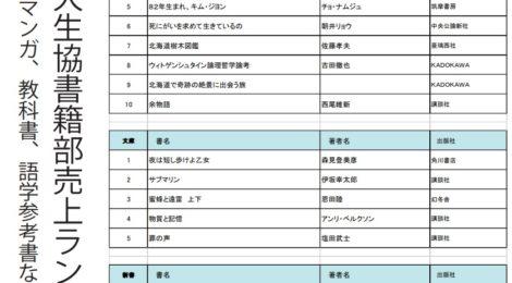 北大生協書籍部 書籍売上ランキング(5月実績)