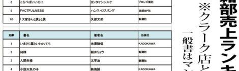 北大生協書籍部 書籍売上ランキング(7月実績)