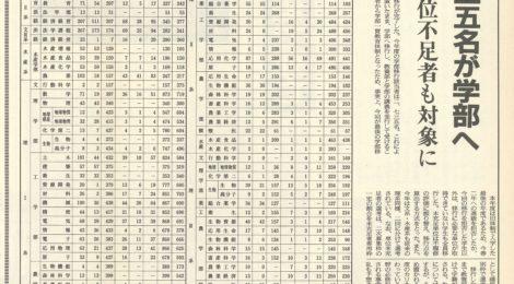 学部・学科移行の歴史 ―試行錯誤の移行制度【#北大discover】